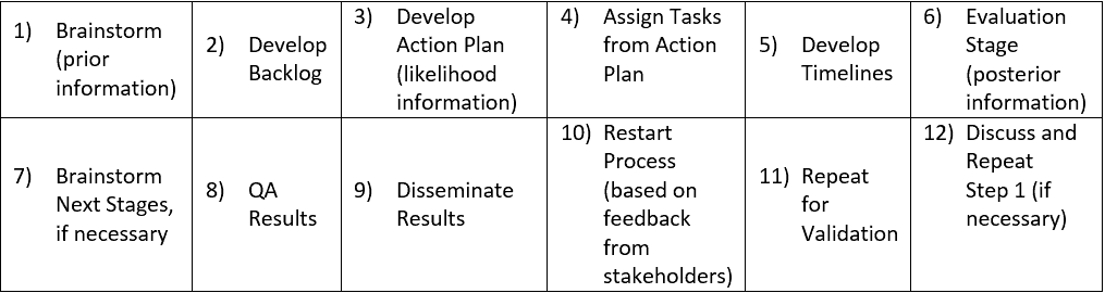 Scrum chart 1